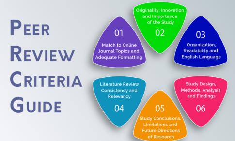 #20-Qu'est ce que le processus de Peer-review ?